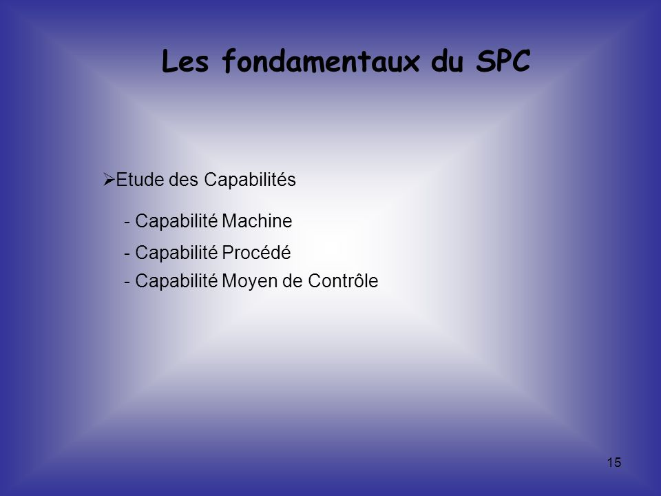 Les fondamentaux du SPC