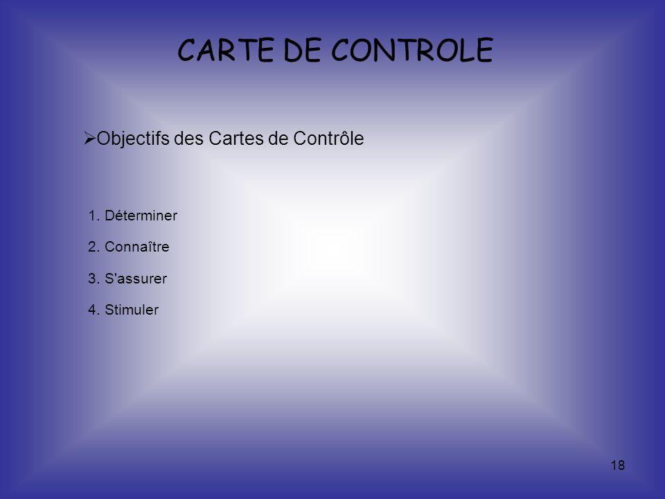 CARTE DE CONTROLE Objectifs des Cartes de Contrôle 1. Déterminer