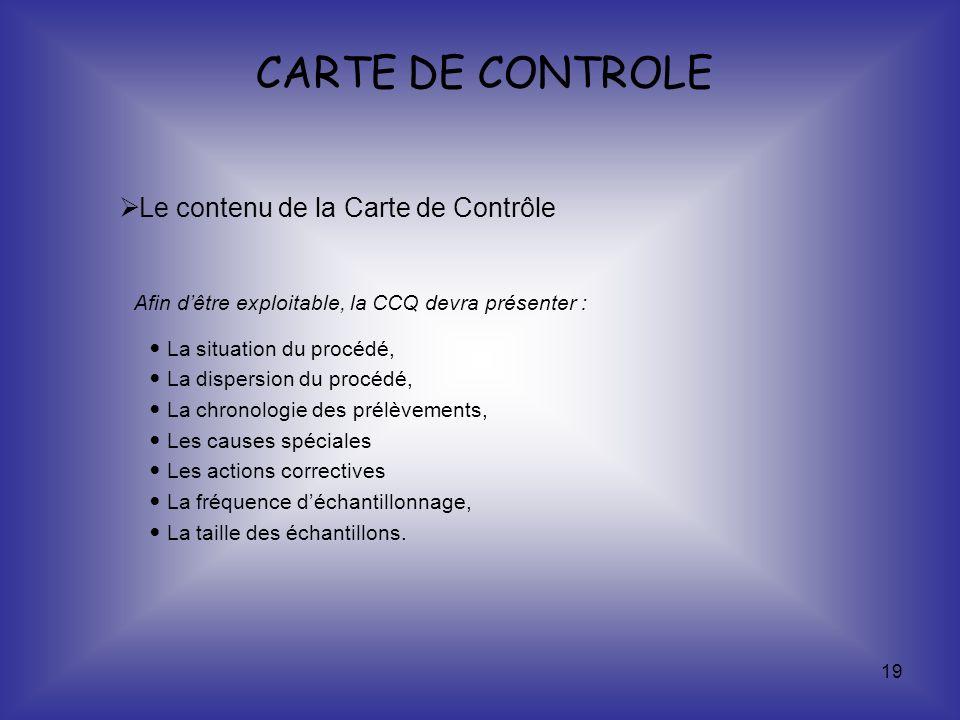 CARTE DE CONTROLE Le contenu de la Carte de Contrôle