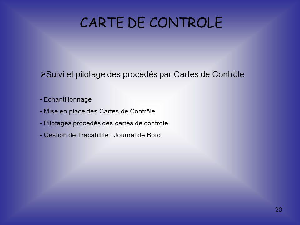 CARTE DE CONTROLE Suivi et pilotage des procédés par Cartes de Contrôle. Echantillonnage. Mise en place des Cartes de Contrôle.