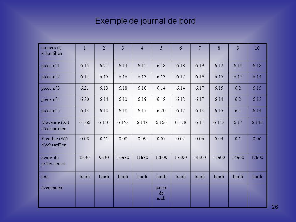 Exemple de journal de bord