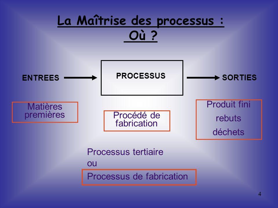 La Maîtrise des processus : Où