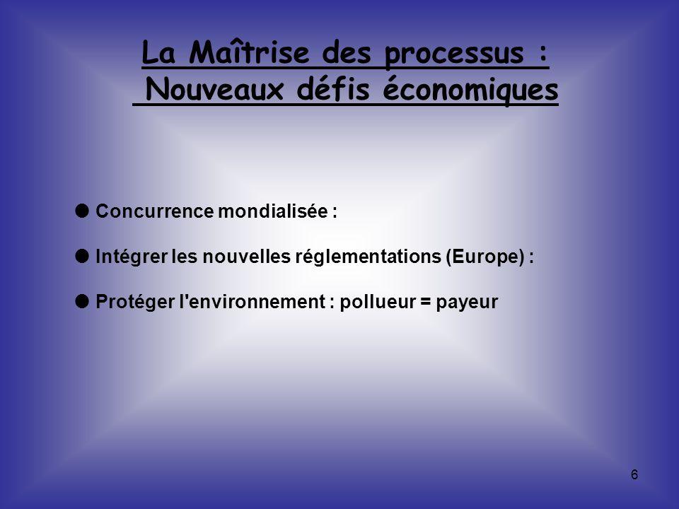 La Maîtrise des processus : Nouveaux défis économiques