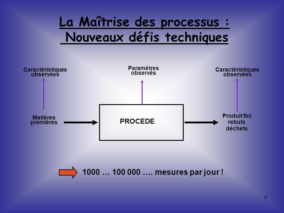 La Maîtrise des processus : Nouveaux défis techniques