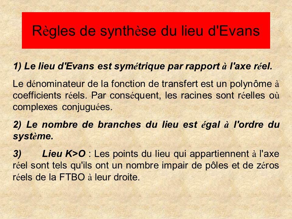 Règles de synthèse du lieu d Evans