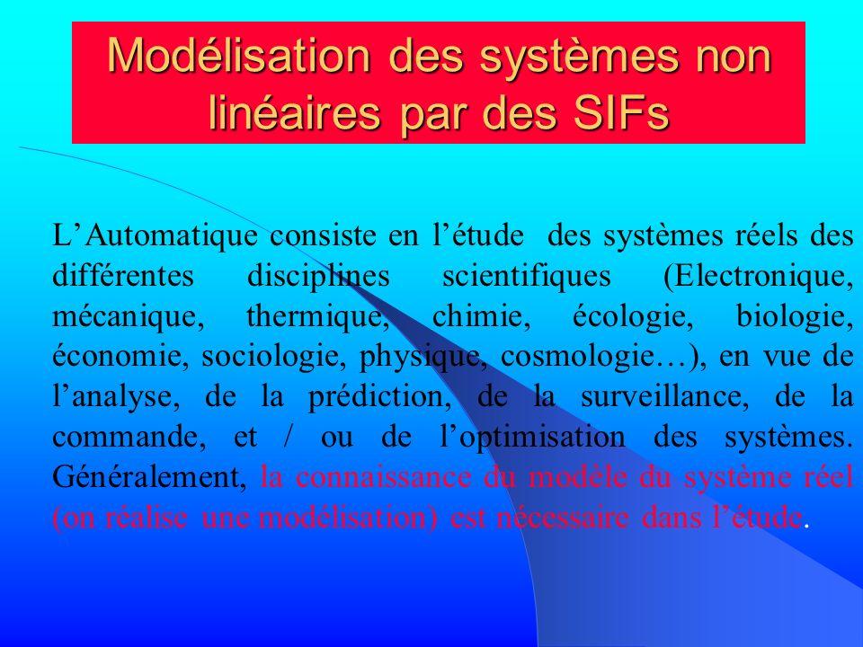 Modélisation des systèmes non linéaires par des SIFs