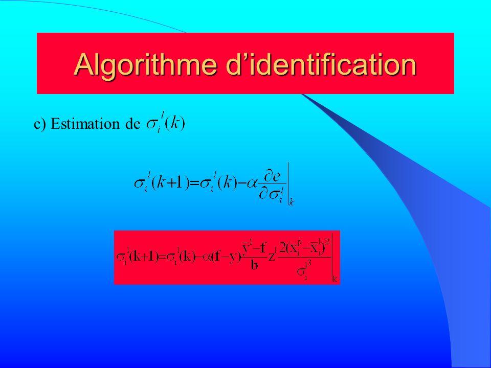 Algorithme d'identification