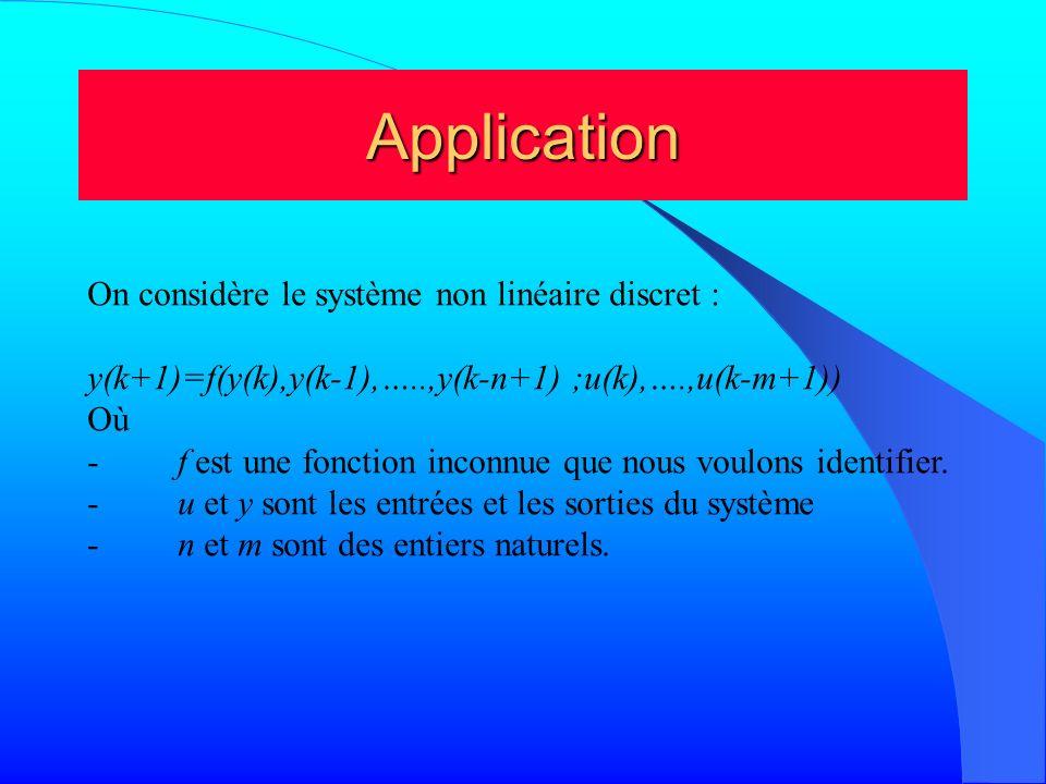 Application On considère le système non linéaire discret :