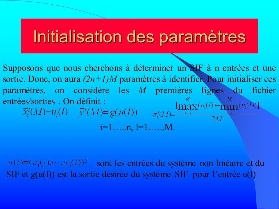 Initialisation des paramètres