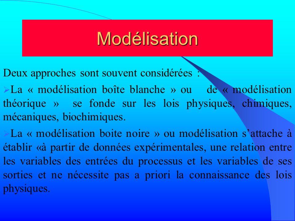 Modélisation Deux approches sont souvent considérées :