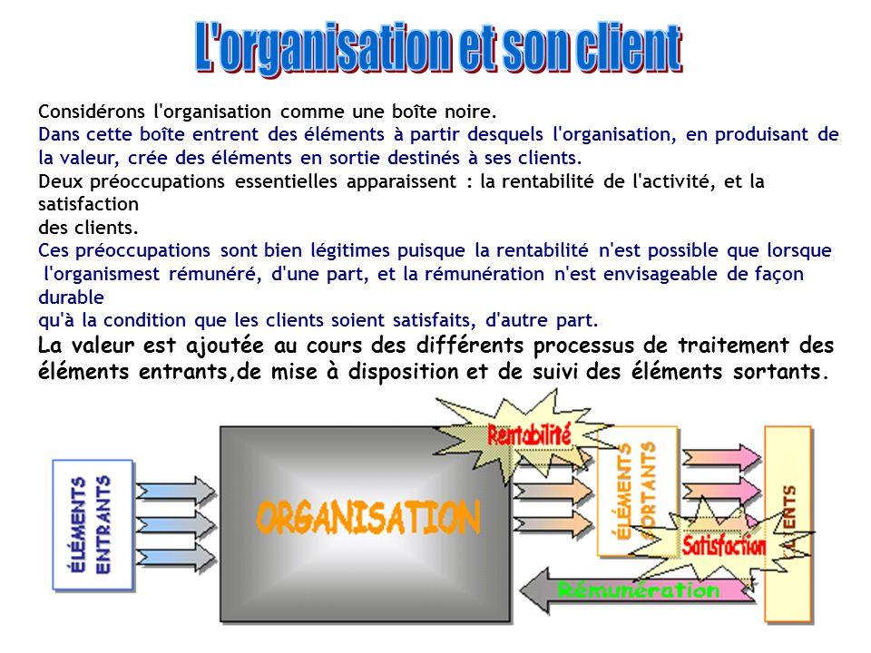 L organisation et son client