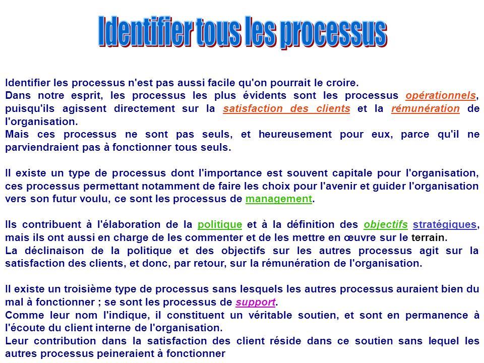 Identifier tous les processus