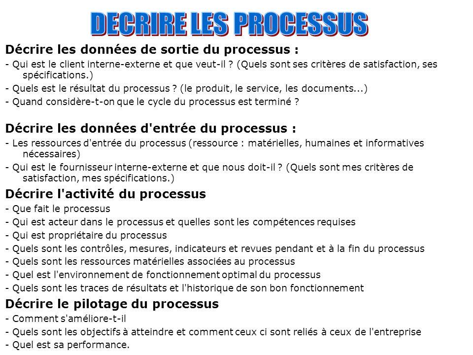 DECRIRE LES PROCESSUS Décrire les données de sortie du processus :