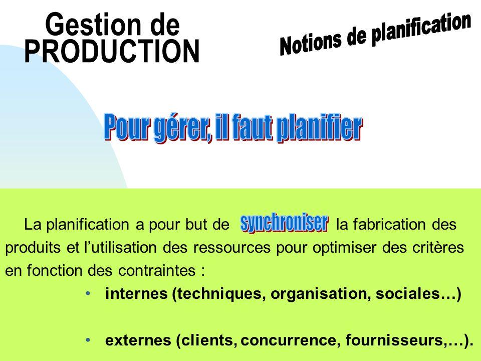 Gestion de PRODUCTION Pour gérer, il faut planifier