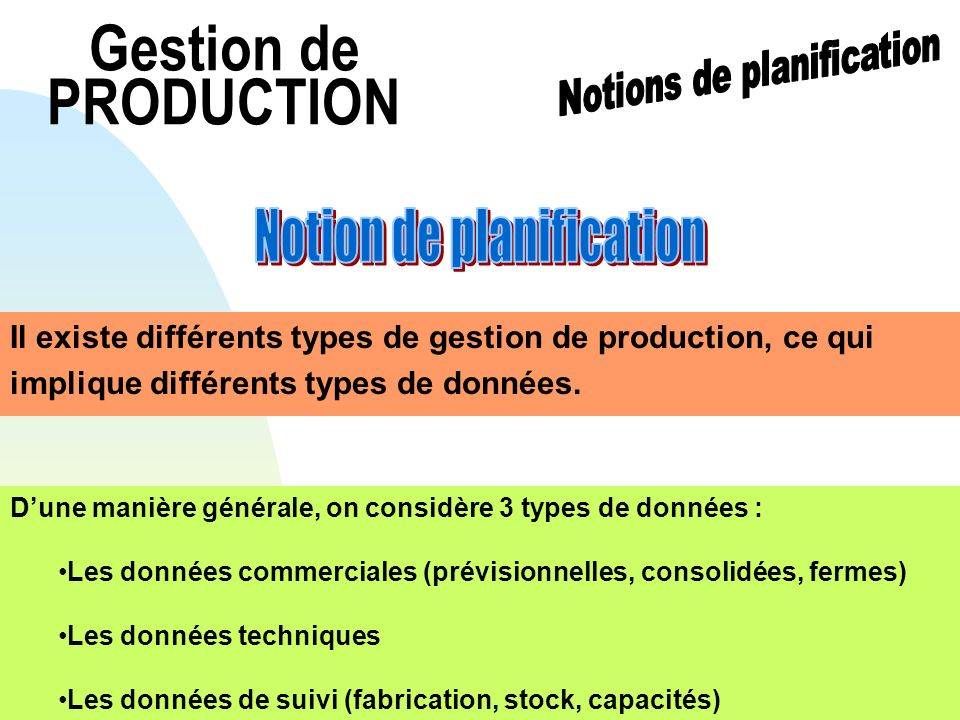 Gestion de PRODUCTION Notion de planification Notions de planification