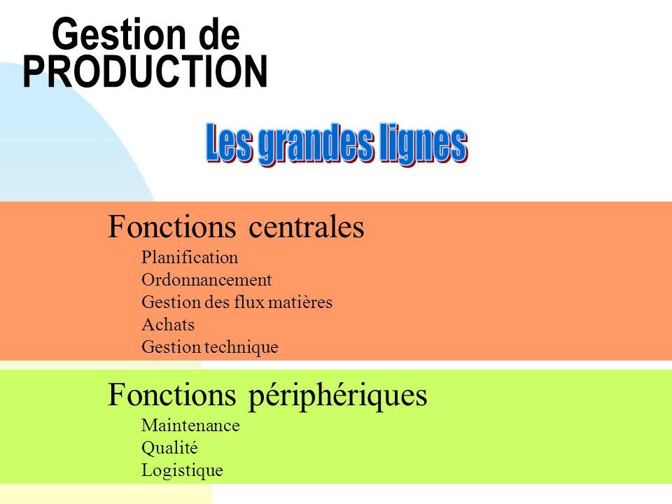 Gestion de PRODUCTION Les grandes lignes Fonctions centrales
