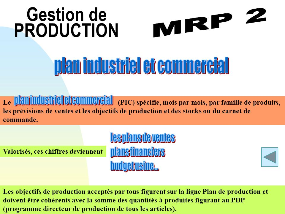 Gestion de PRODUCTION plan industriel et commercial MRP 2