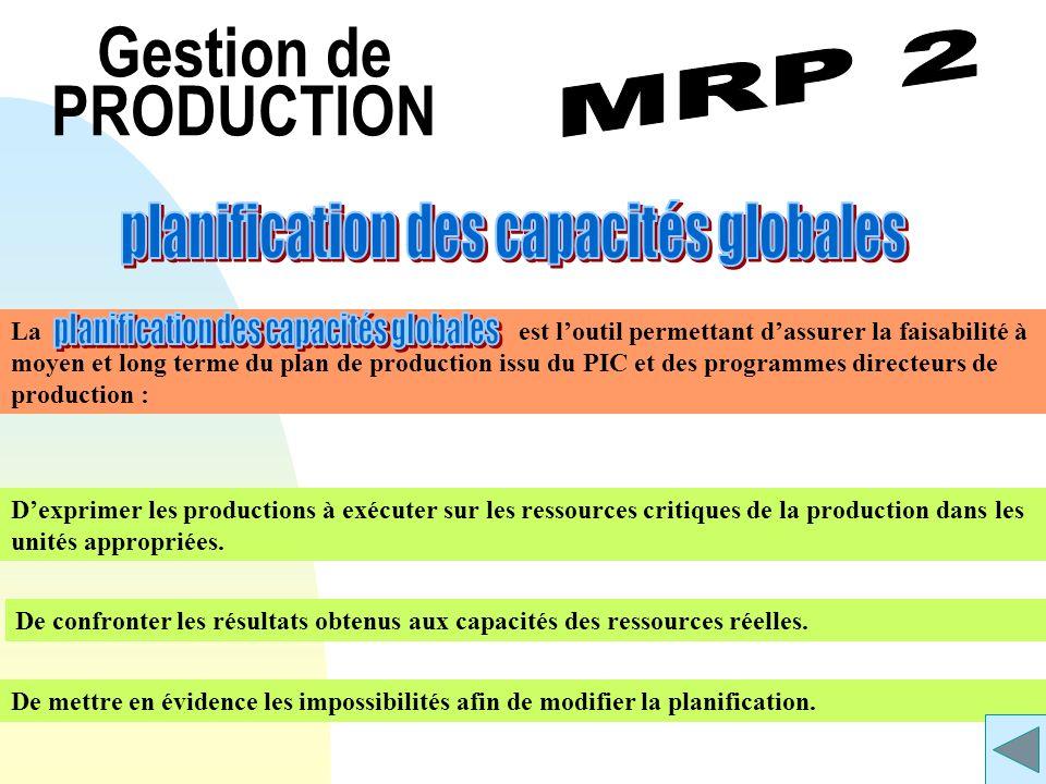 Gestion de PRODUCTION planification des capacités globales MRP 2