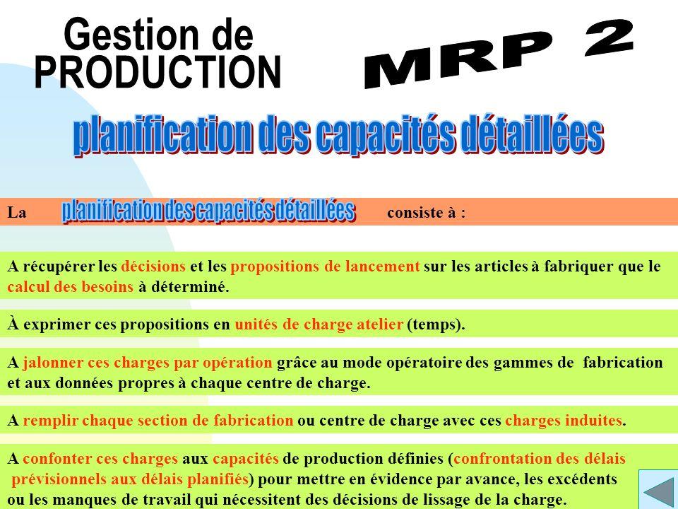 Gestion de PRODUCTION planification des capacités détaillées MRP 2