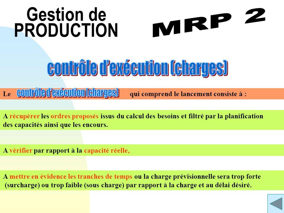 Gestion de PRODUCTION contrôle d'exécution (charges) MRP 2