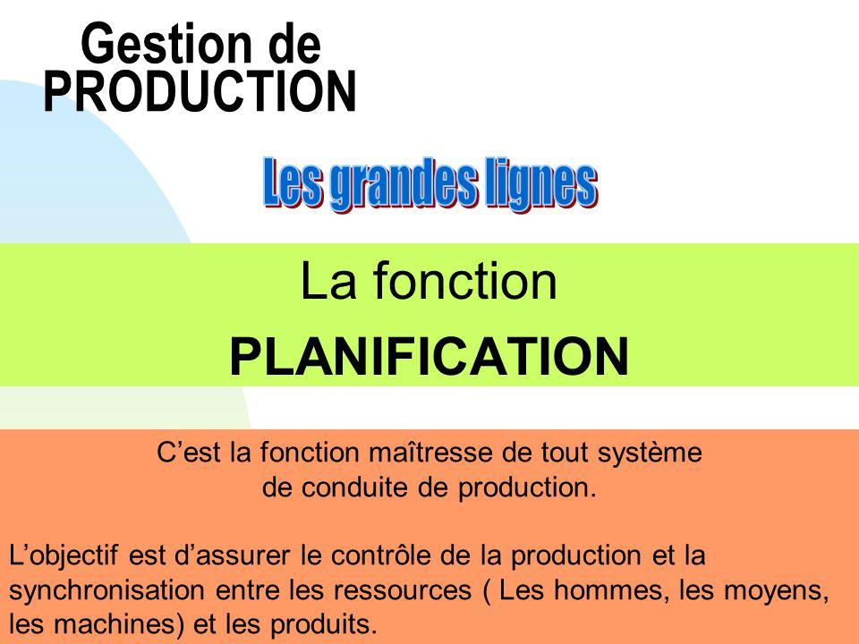Gestion de PRODUCTION La fonction PLANIFICATION Les grandes lignes