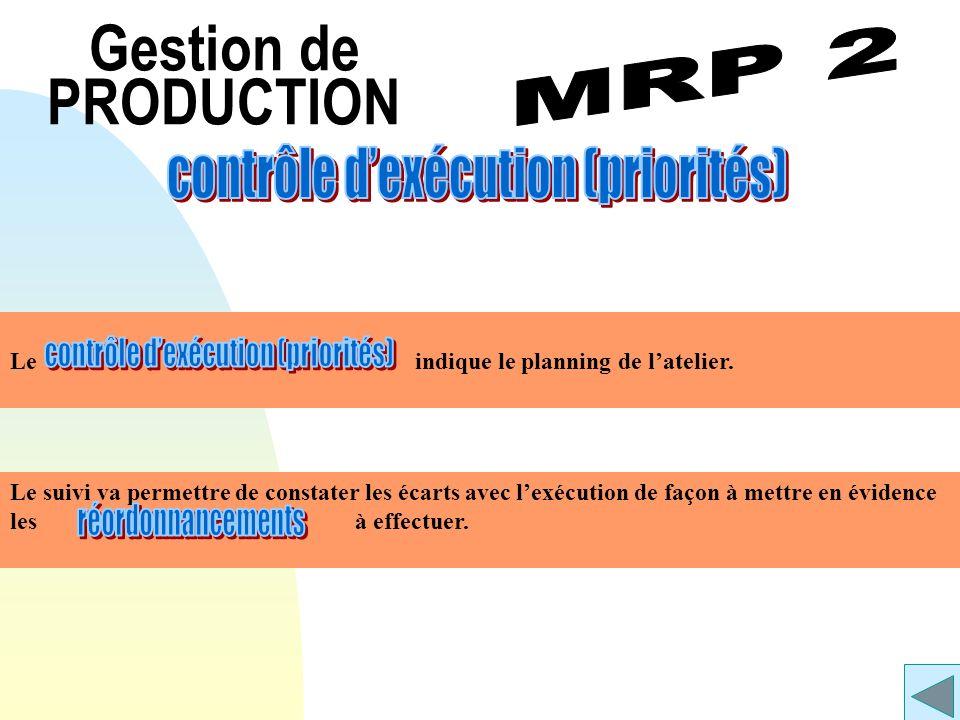 Gestion de PRODUCTION contrôle d'exécution (priorités) MRP 2