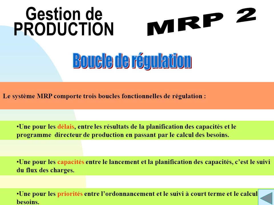Gestion de PRODUCTION Boucle de régulation MRP 2