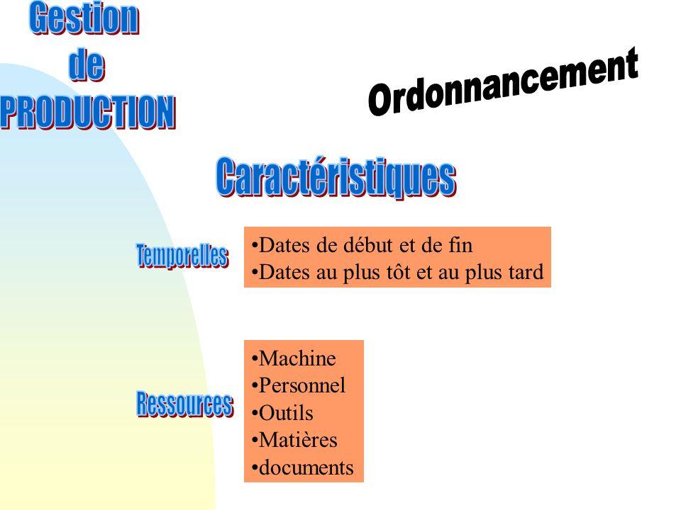 Gestion de PRODUCTION Caractéristiques Ordonnancement