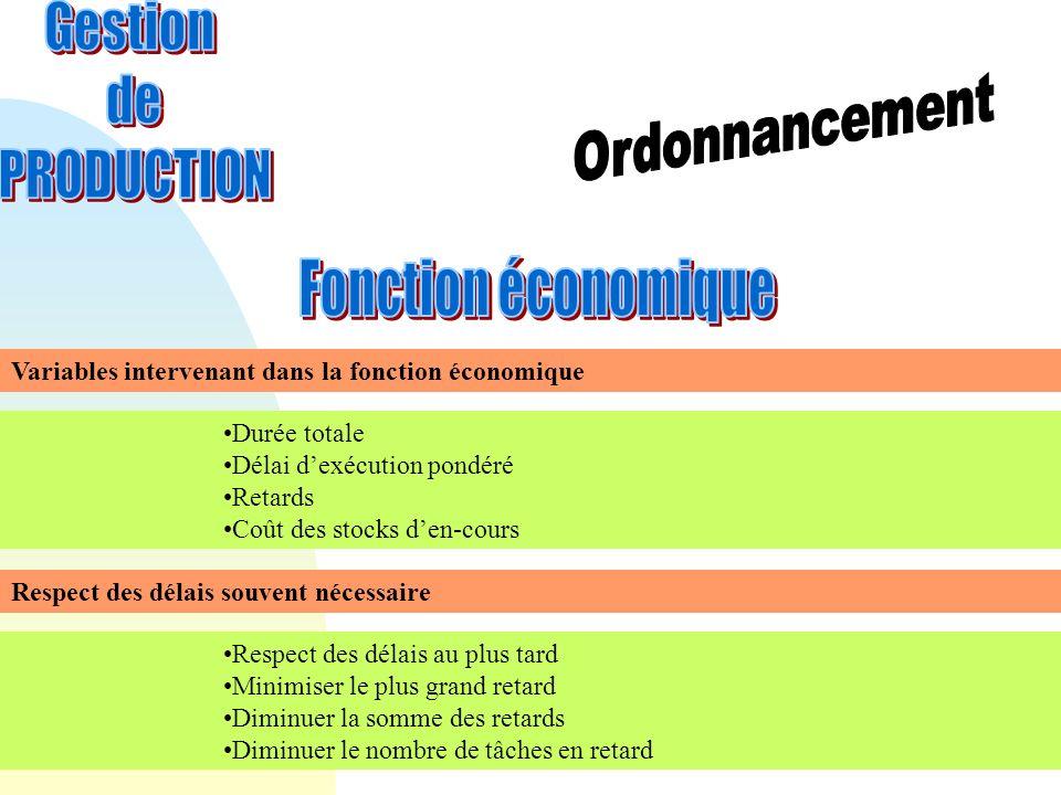 Gestion de PRODUCTION Fonction économique Ordonnancement