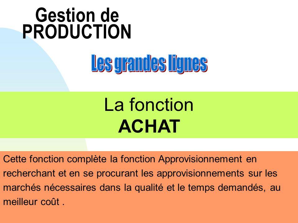 Gestion de PRODUCTION La fonction ACHAT Les grandes lignes
