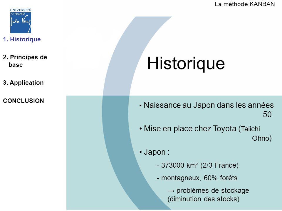 Historique Mise en place chez Toyota (Taiichi Ohno) Japon :