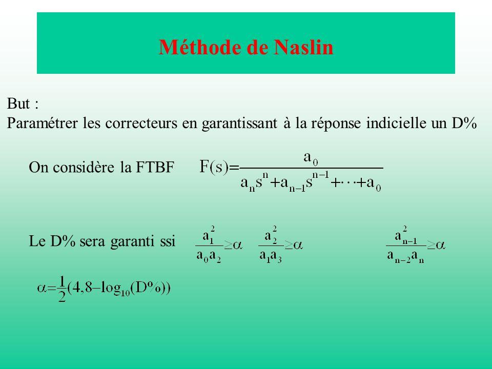 Méthode de Naslin But : Paramétrer les correcteurs en garantissant à la réponse indicielle un D% On considère la FTBF.