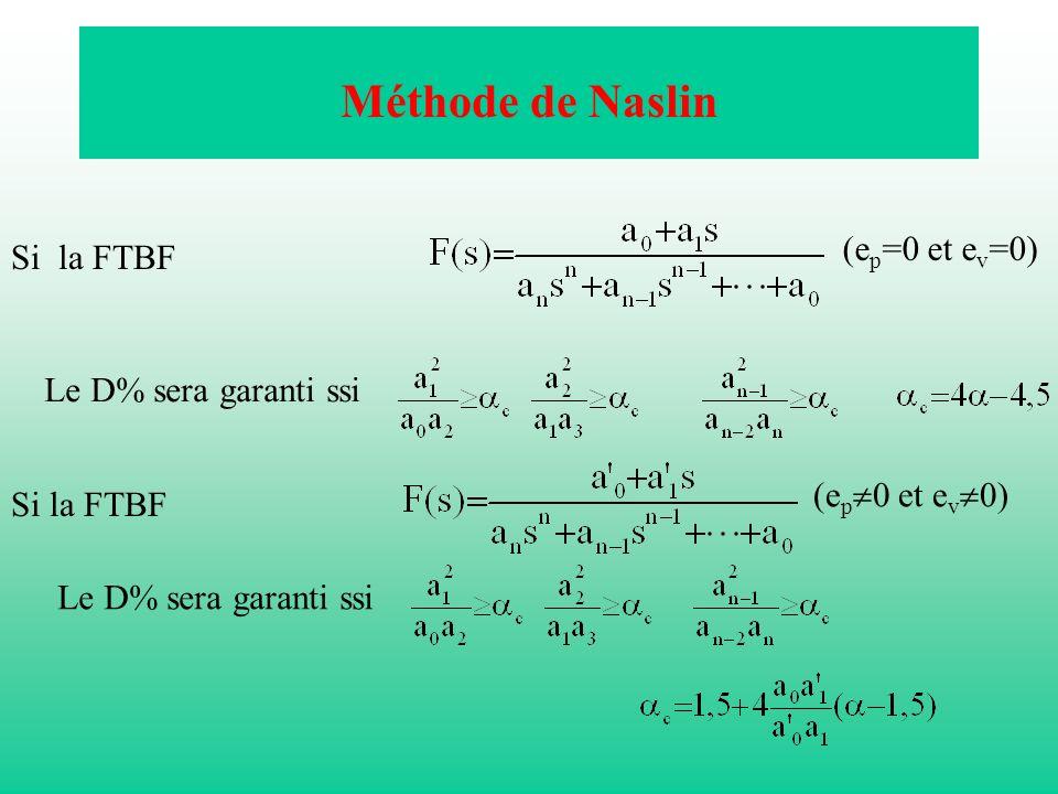 Méthode de Naslin (ep=0 et ev=0) Si la FTBF Le D% sera garanti ssi