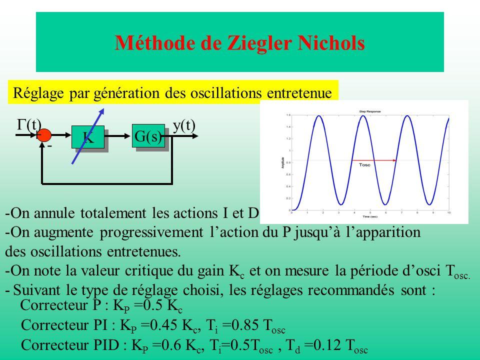 Méthode de Ziegler Nichols