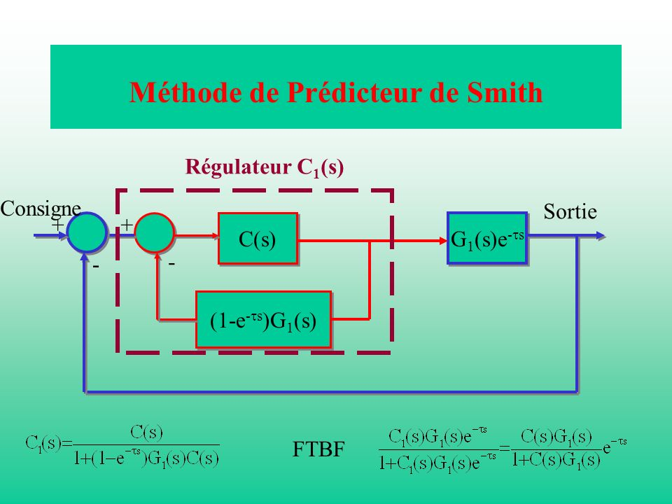 Méthode de Prédicteur de Smith