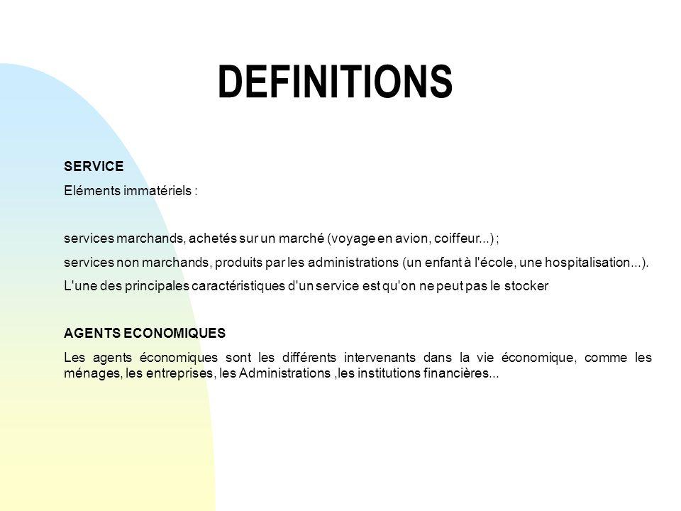 DEFINITIONS SERVICE Eléments immatériels :