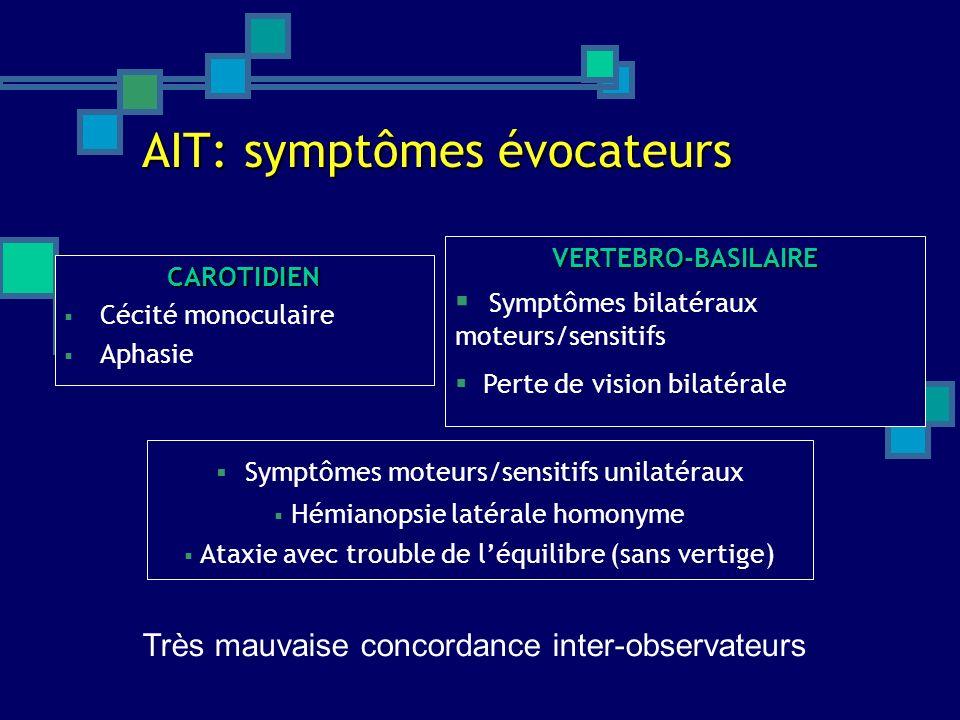 AIT: symptômes évocateurs