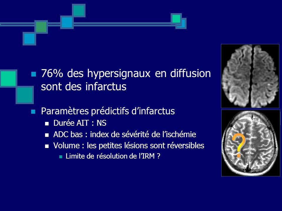 76% des hypersignaux en diffusion sont des infarctus