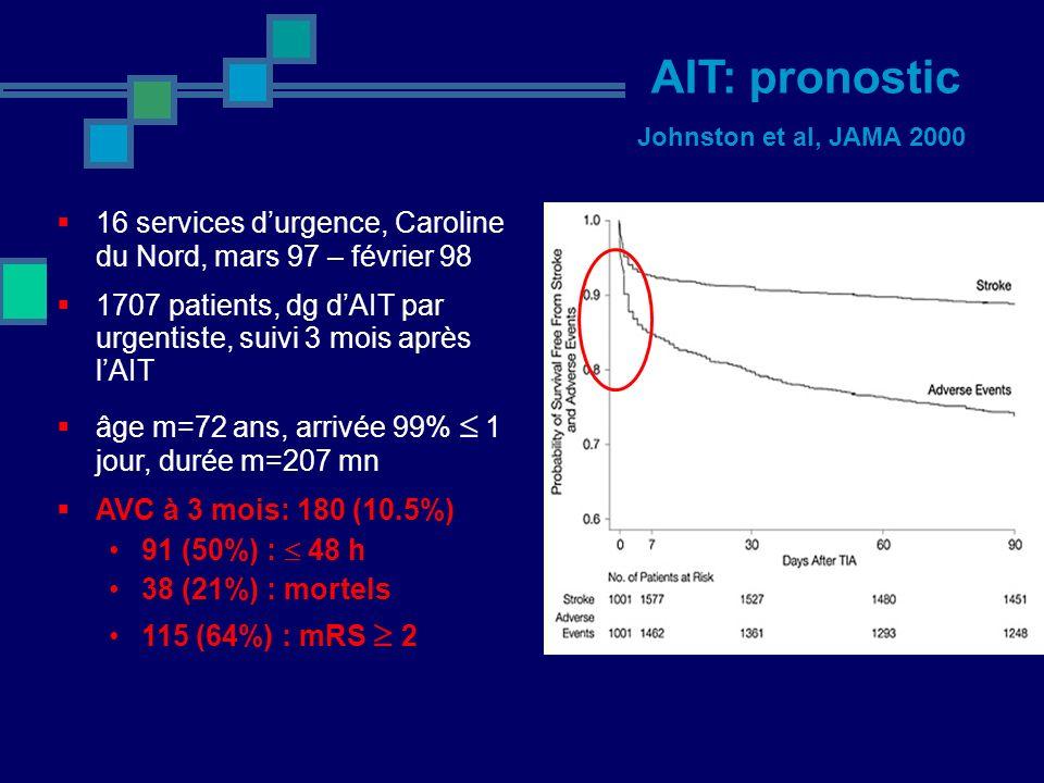 AIT: pronostic Johnston et al, JAMA 2000. 16 services d'urgence, Caroline du Nord, mars 97 – février 98.