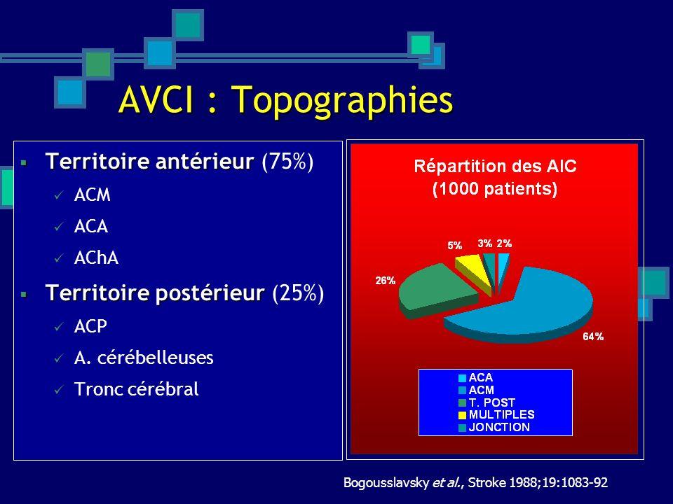 AVCI : Topographies Territoire antérieur (75%)