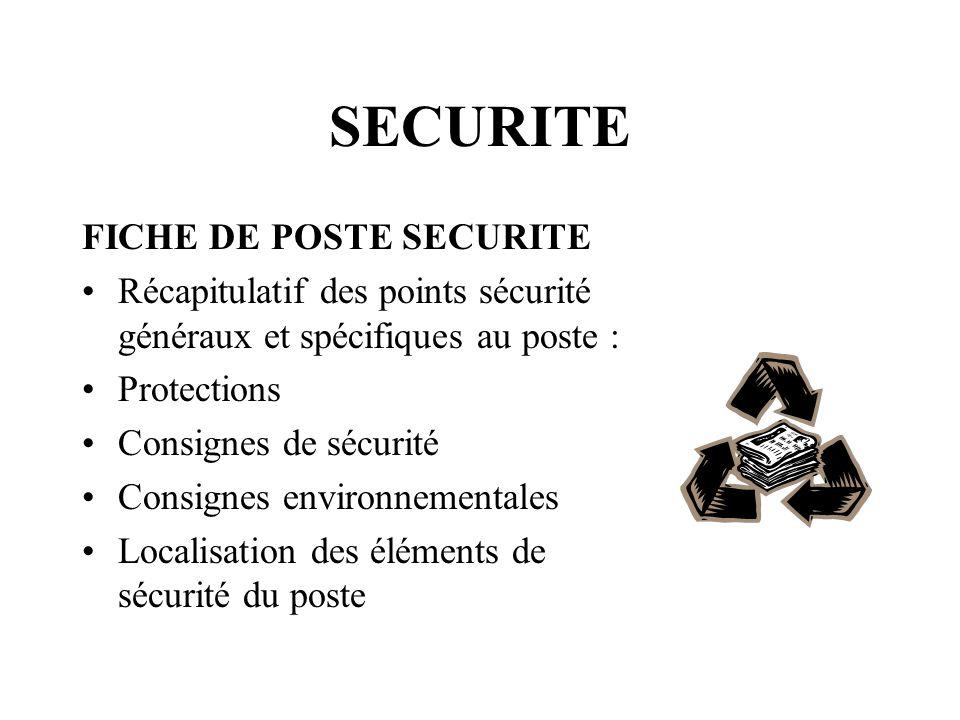 SECURITE FICHE DE POSTE SECURITE