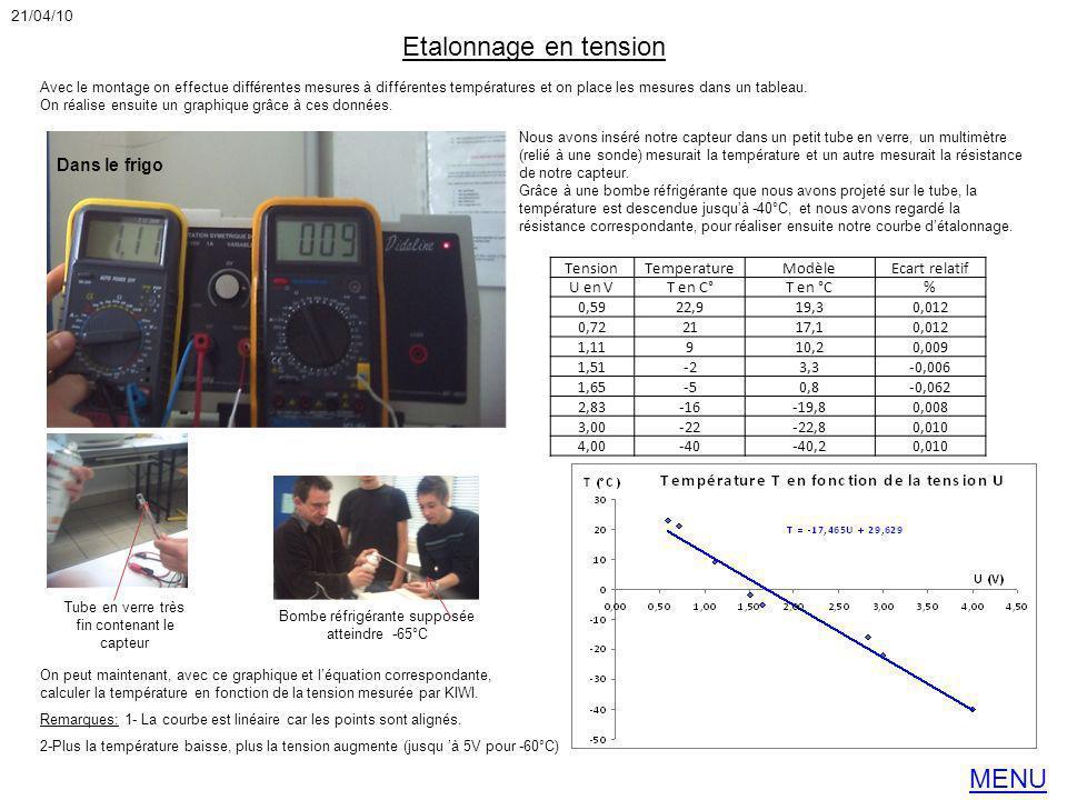 Etalonnage en tension MENU Dans le frigo Tension Temperature Modèle