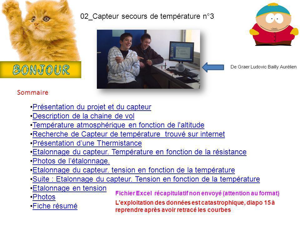 02_Capteur secours de température n°3