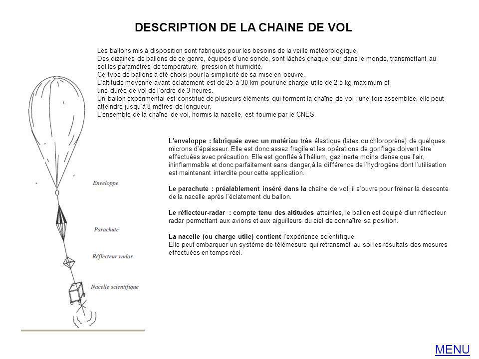 DESCRIPTION DE LA CHAINE DE VOL