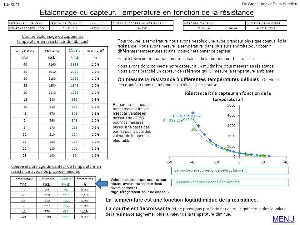Courbe étalonnage du capteur de température en résistance du fabricant