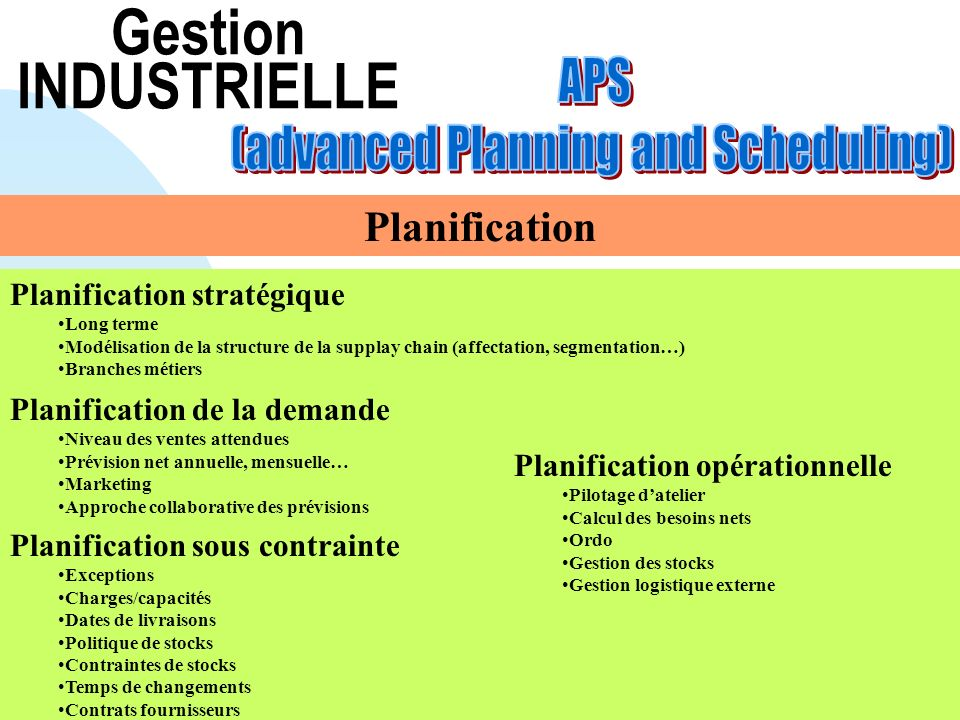 (advanced Planning and Scheduling)