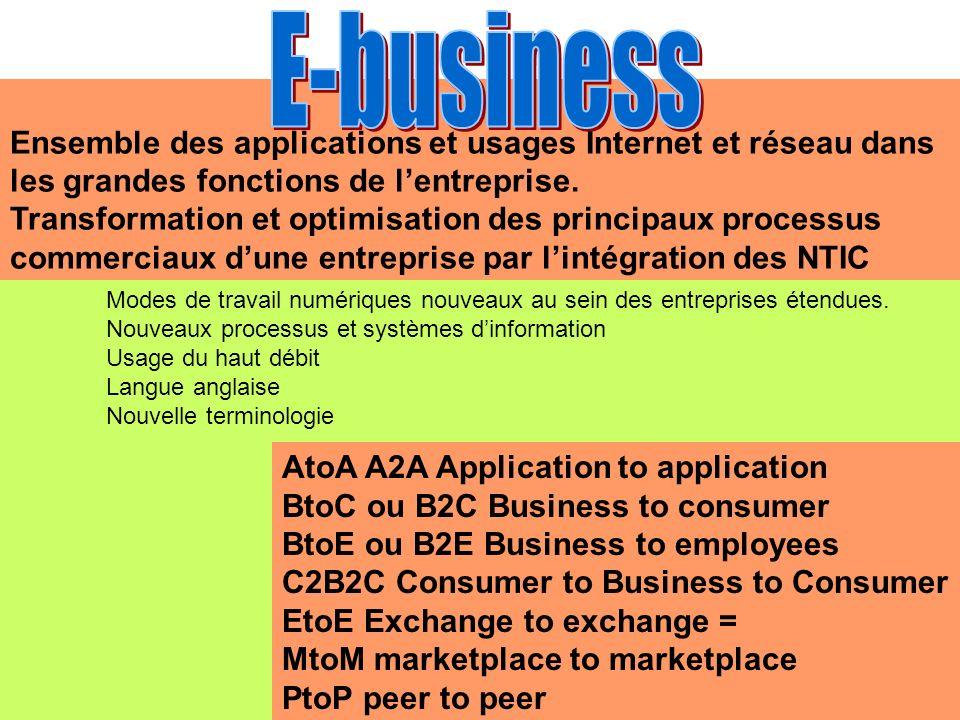 E-business Ensemble des applications et usages Internet et réseau dans