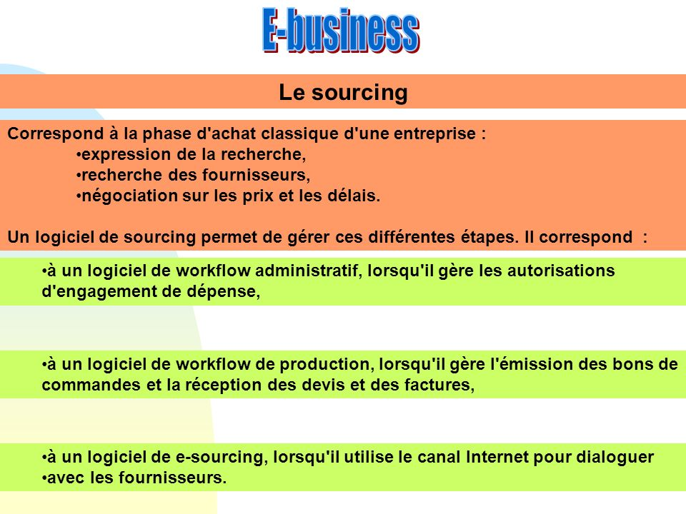E-business Le sourcing