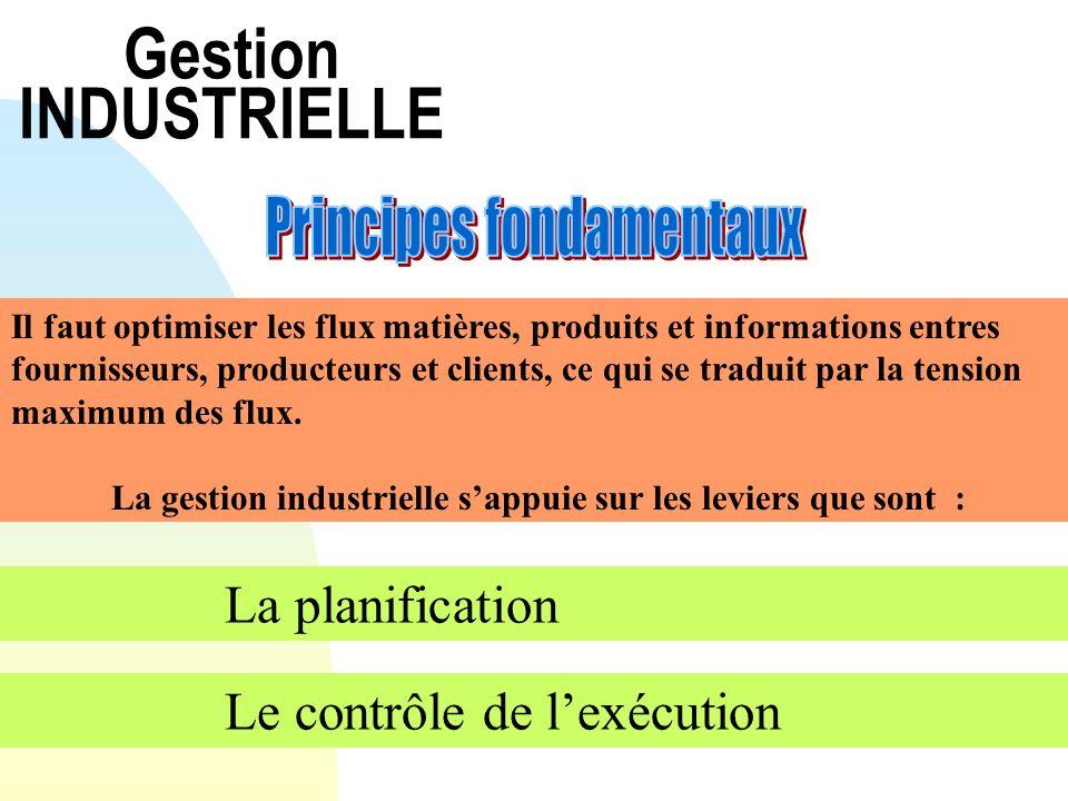 Gestion INDUSTRIELLE Principes fondamentaux La planification