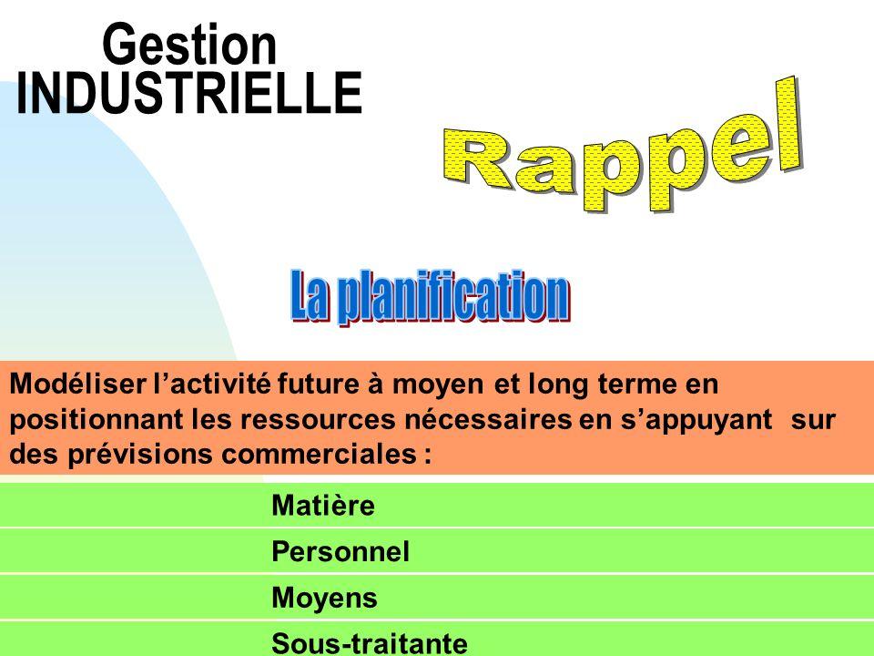 Gestion INDUSTRIELLE La planification Rappel